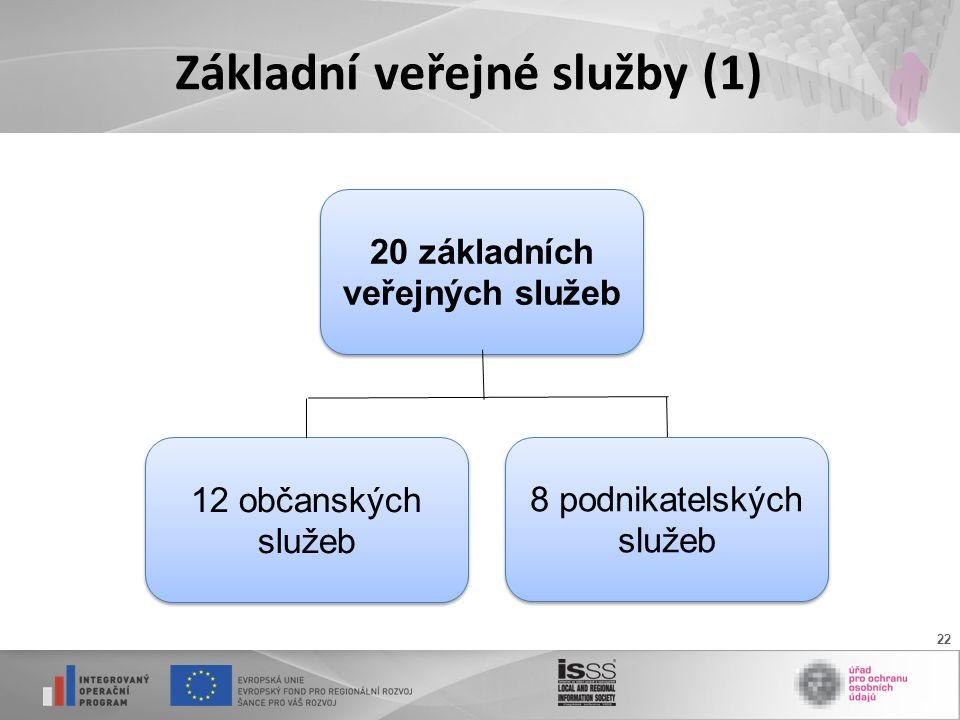22 Základní veřejné služby (1) 20 základních veřejných služeb 20 základních veřejných služeb 8 podnikatelských služeb 12 občanských služeb 12 občanských služeb