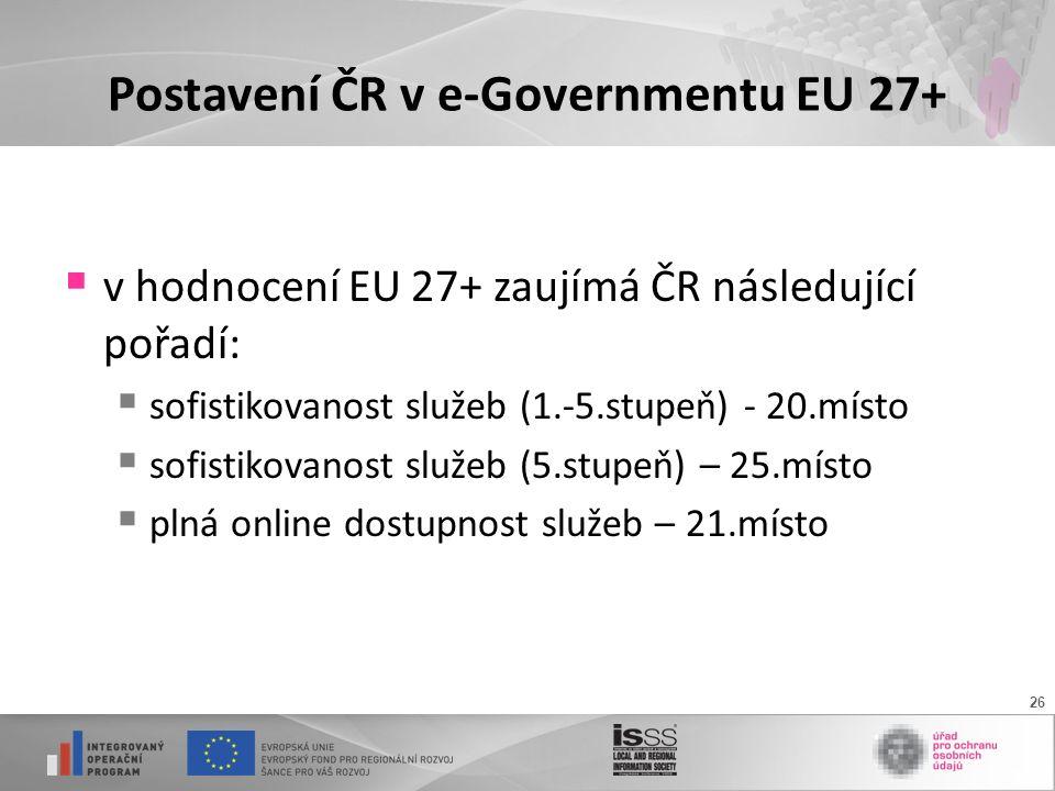 26 Postavení ČR v e-Governmentu EU 27+  v hodnocení EU 27+ zaujímá ČR následující pořadí:  sofistikovanost služeb (1.-5.stupeň) - 20.místo  sofisti