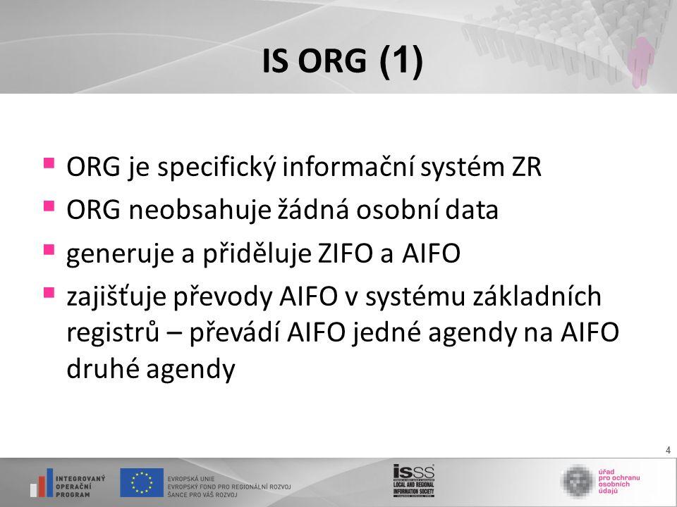 4 IS ORG (1)  ORG je specifický informační systém ZR  ORG neobsahuje žádná osobní data  generuje a přiděluje ZIFO a AIFO  zajišťuje převody AIFO v systému základních registrů – převádí AIFO jedné agendy na AIFO druhé agendy