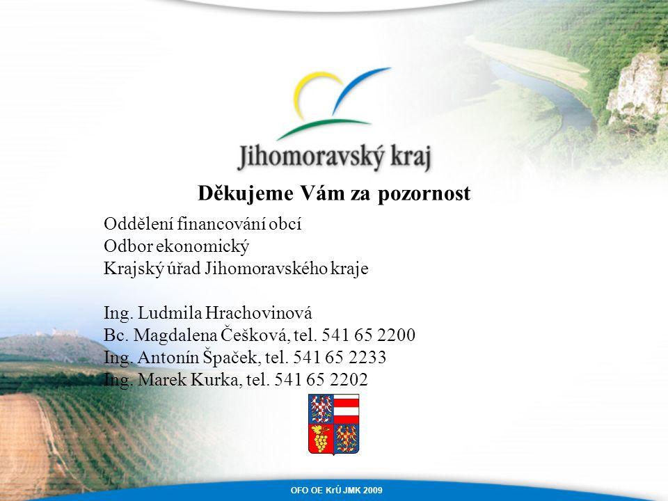 OFO OE KrÚ JMK 2009 Děkujeme Vám za pozornost Oddělení financování obcí Odbor ekonomický Krajský úřad Jihomoravského kraje Ing.