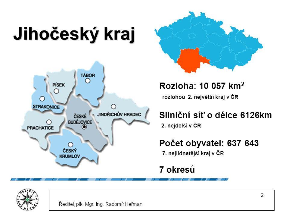 Jihočeský kraj Rozloha: 10 057 km 2 rozlohou 2. největší kraj v ČR Silniční síť o délce 6126km 2.
