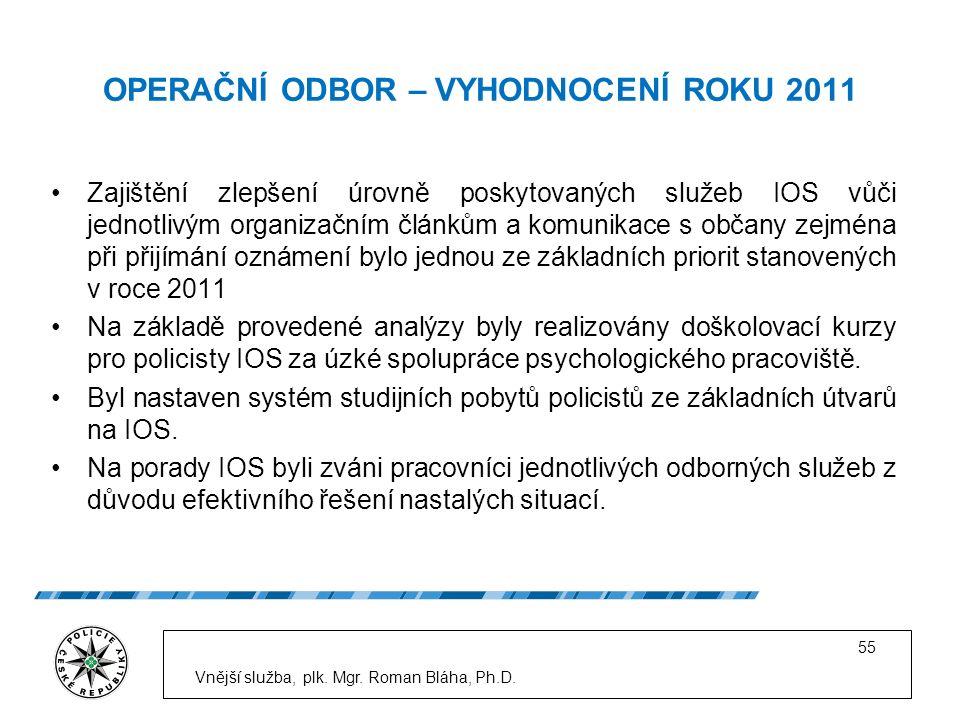 OPERAČNÍ ODBOR – VYHODNOCENÍ ROKU 2011 Vnější služba, plk.