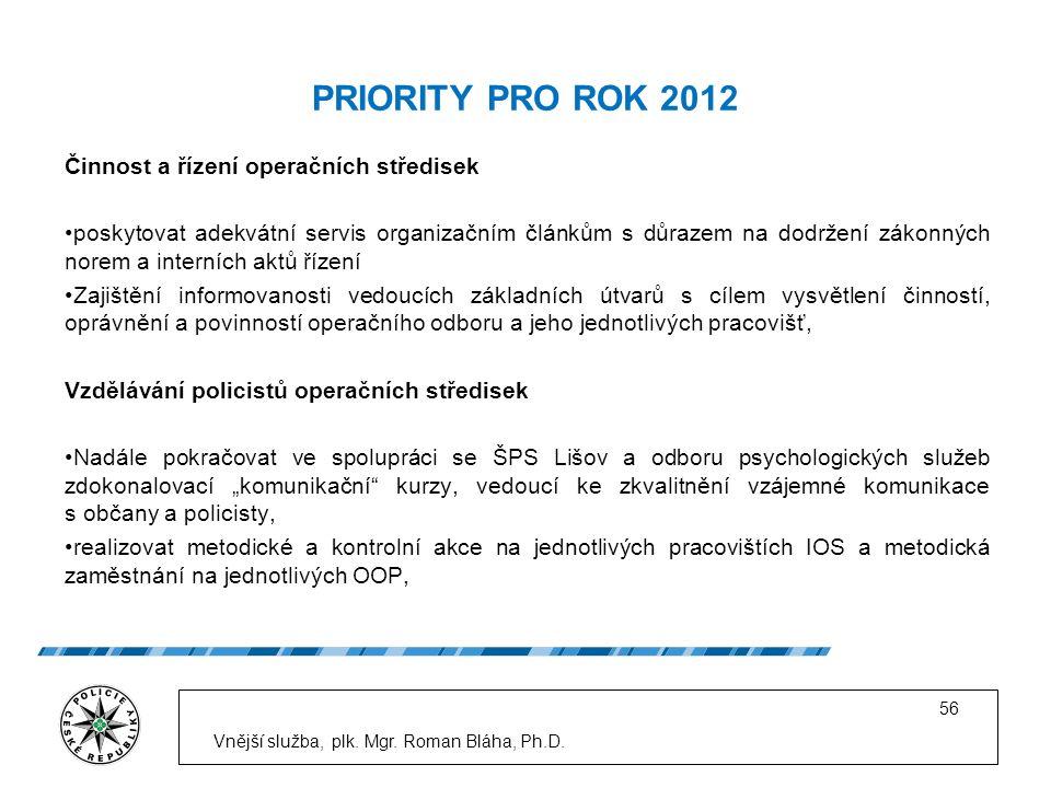 PRIORITY PRO ROK 2012 Vnější služba, plk. Mgr. Roman Bláha, Ph.D.