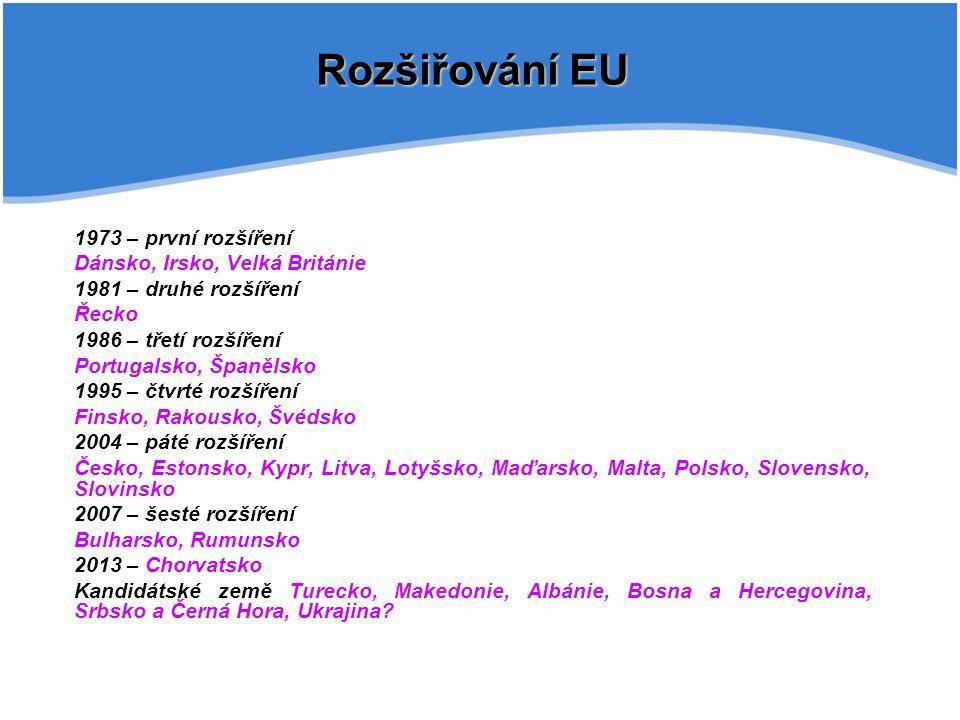 1973 – první rozšíření Dánsko, Irsko, Velká Británie 1981 – druhé rozšíření Řecko 1986 – třetí rozšíření Portugalsko, Španělsko 1995 – čtvrté rozšíření Finsko, Rakousko, Švédsko 2004 – páté rozšíření Česko, Estonsko, Kypr, Litva, Lotyšsko, Maďarsko, Malta, Polsko, Slovensko, Slovinsko 2007 – šesté rozšíření Bulharsko, Rumunsko 2013 – Chorvatsko Kandidátské země Turecko, Makedonie, Albánie, Bosna a Hercegovina, Srbsko a Černá Hora, Ukrajina.