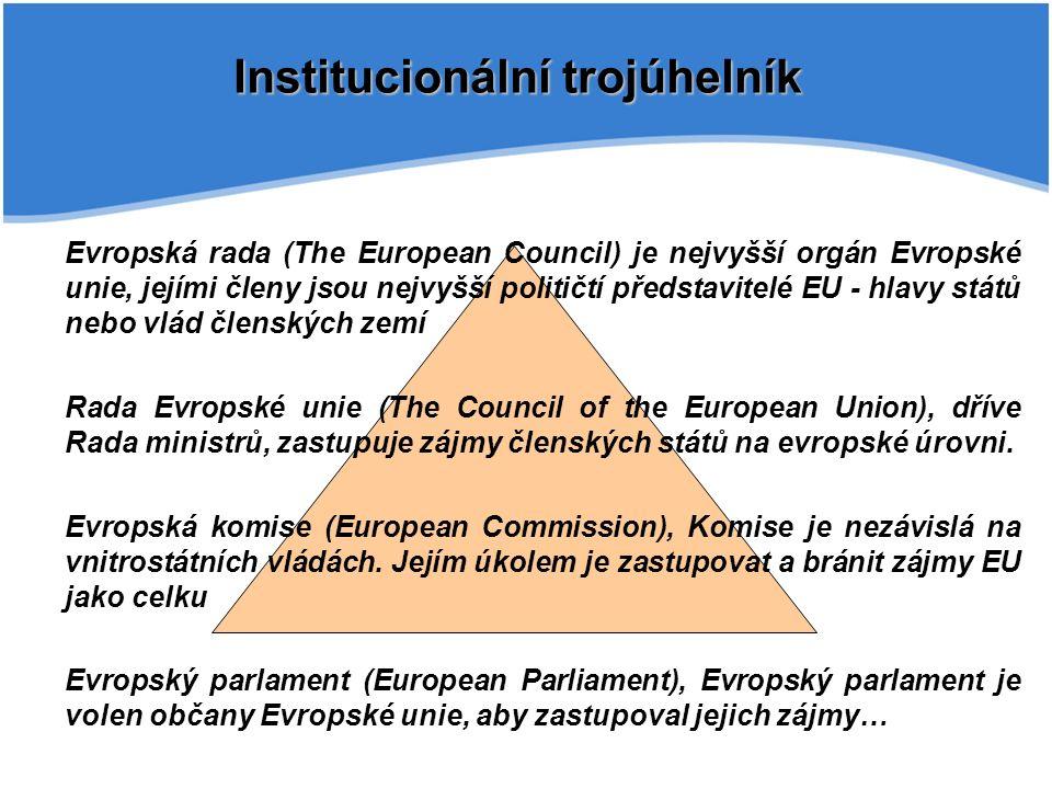 Evropská rada (The European Council) je nejvyšší orgán Evropské unie, jejími členy jsou nejvyšší političtí představitelé EU - hlavy států nebo vlád členských zemí Rada Evropské unie (The Council of the European Union), dříve Rada ministrů, zastupuje zájmy členských států na evropské úrovni.