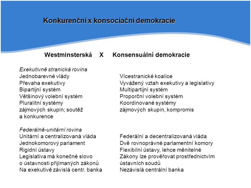 Konkurenční x konsociační demokracie Westminsterská X Konsensuální demokracie Exekutivně stranická rovina Jednobarevné vlády Vícestranické koalice Převaha exekutivyVyvážený vztah exekutivy a legislativy Bipartijní systémMultipartijní systém Většinový volební systémProporční volební systém Pluralitní systémy Koordinované systémy zájmových skupin; soutěž zájmových skupin, kompromis a konkurence Federálně-unitární rovina Unitární a centralizovaná vláda Federální a decentralizovaná vláda Jednokomorový parlament Dvě rovnoprávné parlamentní komory Rigidní ústavyFlexibilní ústavy, lehce měnitelné Legislativa má konečné slovo Zákony lze prověřovat prostřednictvím o ústavnosti přijímaných zákonů ústavních soudů Na exekutivě závislá centr.