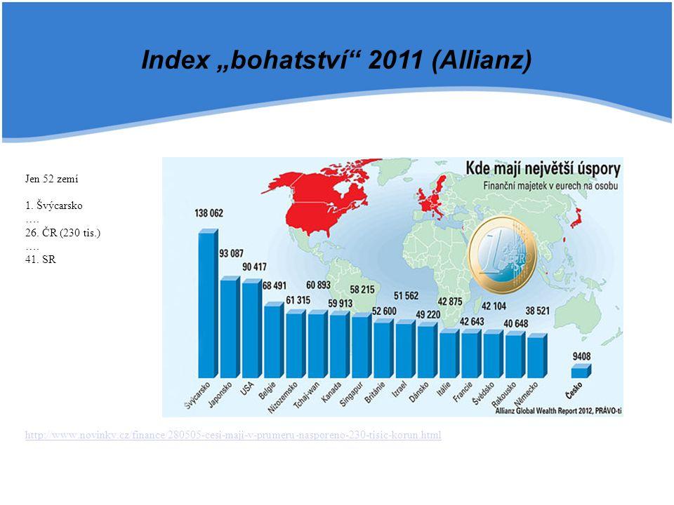 Jen 52 zemí 1.Švýcarsko …. 26. ČR (230 tis.) …. 41.