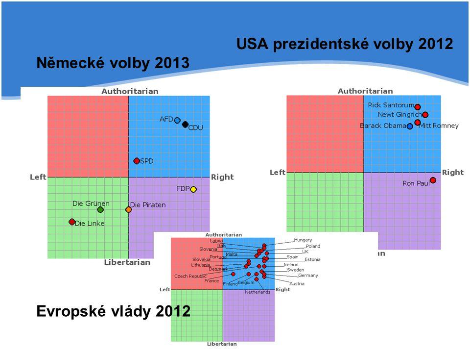 Německé volby 2013 USA prezidentské volby 2012 Evropské vlády 2012