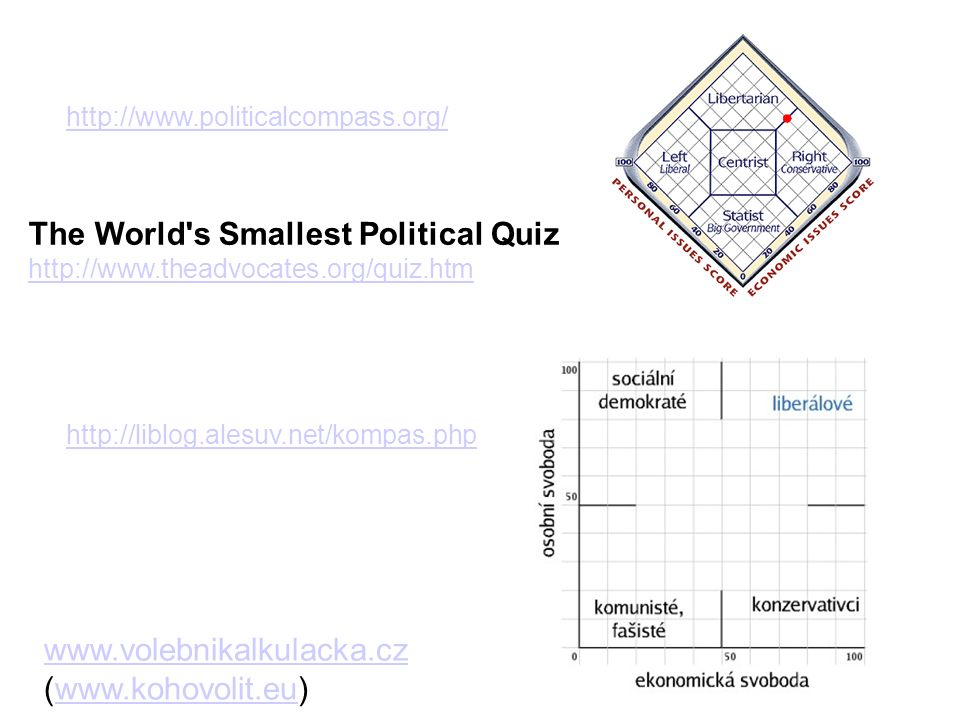 http://www.politicalcompass.org/ http://liblog.alesuv.net/kompas.php www.volebnikalkulacka.cz (www.kohovolit.eu)www.kohovolit.eu The World s Smallest Political Quiz http://www.theadvocates.org/quiz.htm