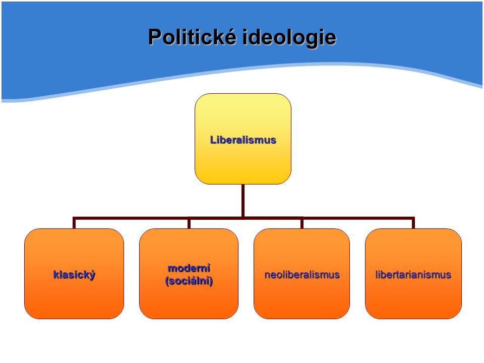 Politické ideologie Liberalismus klasický moderní (sociální) neoliberalismuslibertarianismus