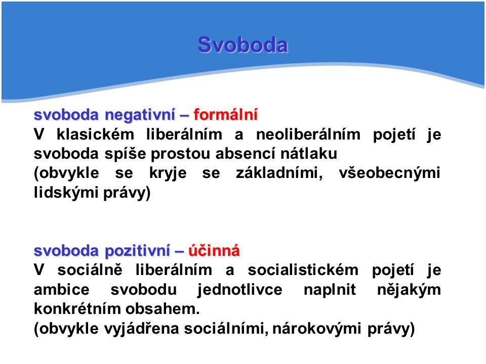 Svoboda svoboda negativní – formální V klasickém liberálním a neoliberálním pojetí je svoboda spíše prostou absencí nátlaku (obvykle se kryje se základními, všeobecnými lidskými právy) svoboda pozitivní – účinná V sociálně liberálním a socialistickém pojetí je ambice svobodu jednotlivce naplnit nějakým konkrétním obsahem.