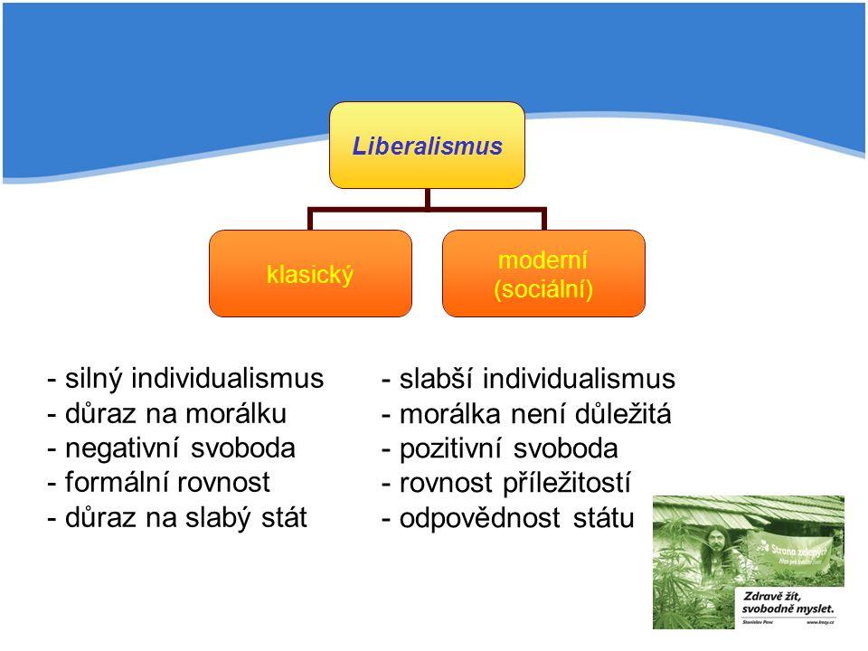Liberalismus klasický moderní (sociální) - silný individualismus - důraz na morálku - negativní svoboda - formální rovnost - důraz na slabý stát - slabší individualismus - morálka není důležitá - pozitivní svoboda - rovnost příležitostí - odpovědnost státu