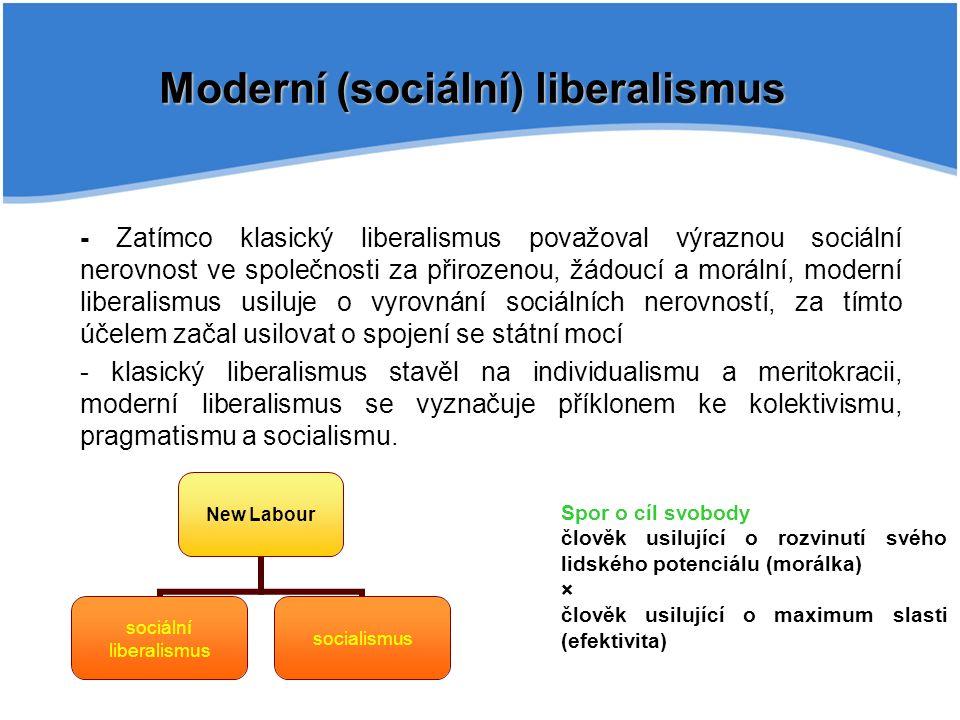 Moderní (sociální) liberalismus - Zatímco klasický liberalismus považoval výraznou sociální nerovnost ve společnosti za přirozenou, žádoucí a morální, moderní liberalismus usiluje o vyrovnání sociálních nerovností, za tímto účelem začal usilovat o spojení se státní mocí - klasický liberalismus stavěl na individualismu a meritokracii, moderní liberalismus se vyznačuje příklonem ke kolektivismu, pragmatismu a socialismu.