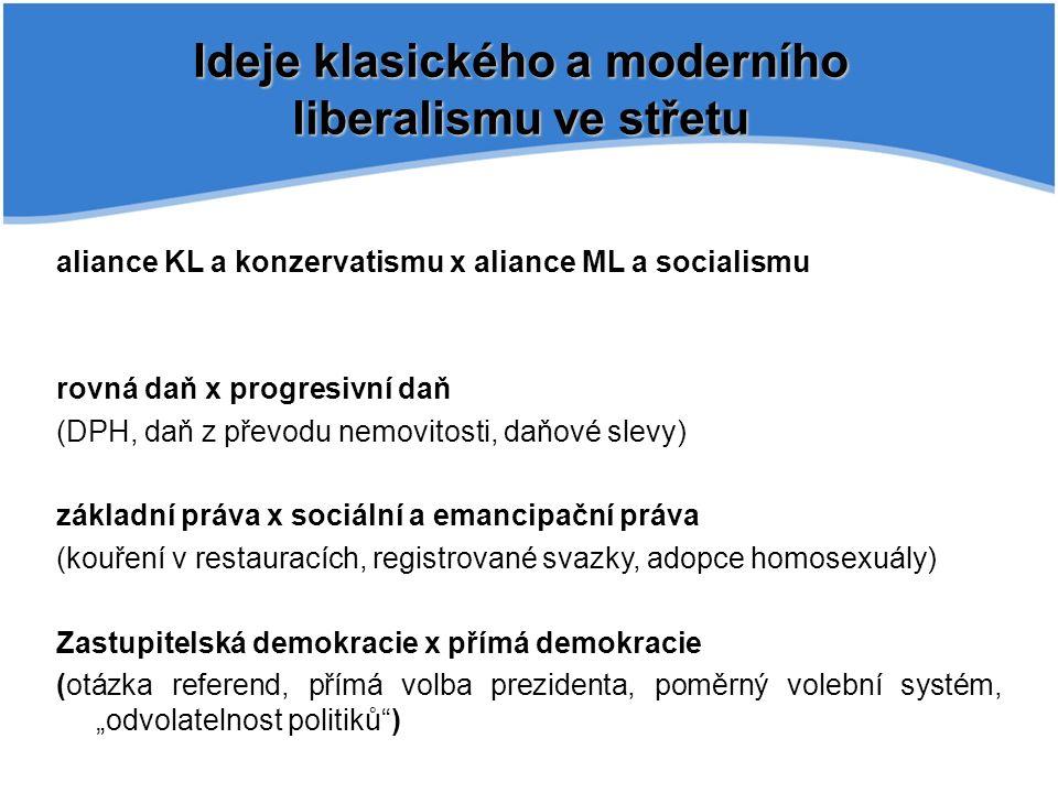 """Ideje klasického a moderního liberalismu ve střetu aliance KL a konzervatismu x aliance ML a socialismu rovná daň x progresivní daň (DPH, daň z převodu nemovitosti, daňové slevy) základní práva x sociální a emancipační práva (kouření v restauracích, registrované svazky, adopce homosexuály) Zastupitelská demokracie x přímá demokracie (otázka referend, přímá volba prezidenta, poměrný volební systém, """"odvolatelnost politiků )"""
