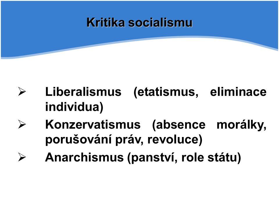 Kritika socialismu  Liberalismus (etatismus, eliminace individua)  Konzervatismus (absence morálky, porušování práv, revoluce)  Anarchismus (panství, role státu)