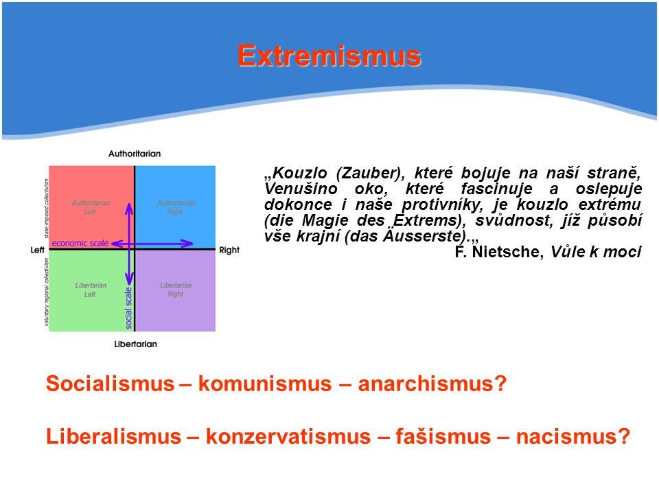 Extremismus Socialismus – komunismus – anarchismus.