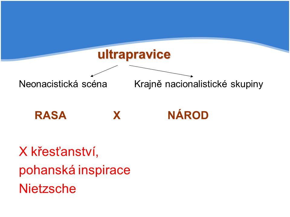 ultrapravice ultrapravice Neonacistická scéna Krajně nacionalistické skupiny RASA X NÁROD X křesťanství, pohanská inspirace Nietzsche