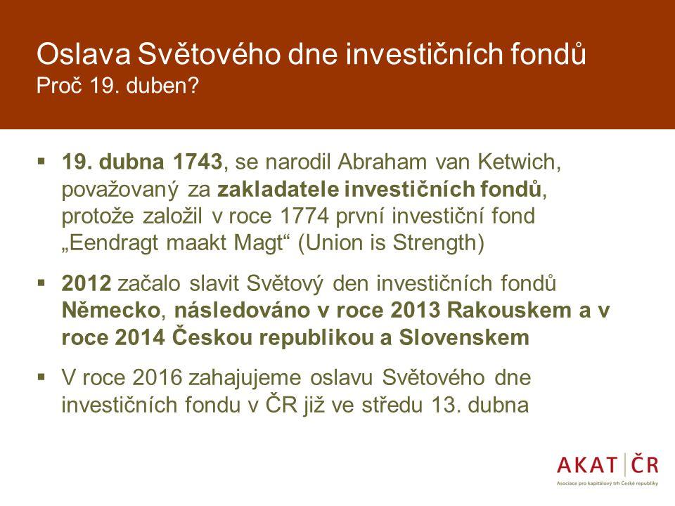 Oslava Světového dne investičních fondů Proč 19. duben.