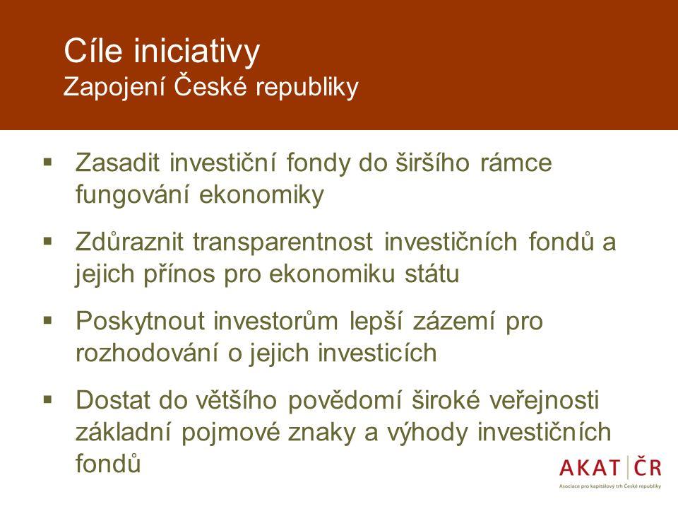 Cíle iniciativy Zapojení České republiky  Zasadit investiční fondy do širšího rámce fungování ekonomiky  Zdůraznit transparentnost investičních fondů a jejich přínos pro ekonomiku státu  Poskytnout investorům lepší zázemí pro rozhodování o jejich investicích  Dostat do většího povědomí široké veřejnosti základní pojmové znaky a výhody investičních fondů