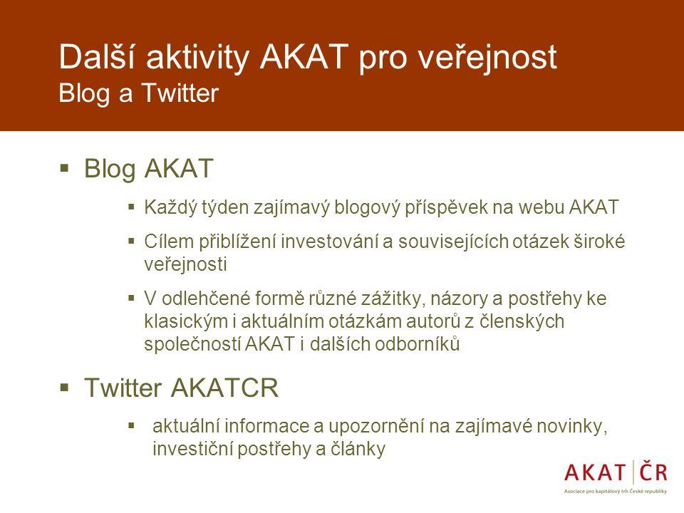 Další aktivity AKAT pro veřejnost Blog a Twitter  Blog AKAT  Každý týden zajímavý blogový příspěvek na webu AKAT  Cílem přiblížení investování a souvisejících otázek široké veřejnosti  V odlehčené formě různé zážitky, názory a postřehy ke klasickým i aktuálním otázkám autorů z členských společností AKAT i dalších odborníků  Twitter AKATCR  aktuální informace a upozornění na zajímavé novinky, investiční postřehy a články