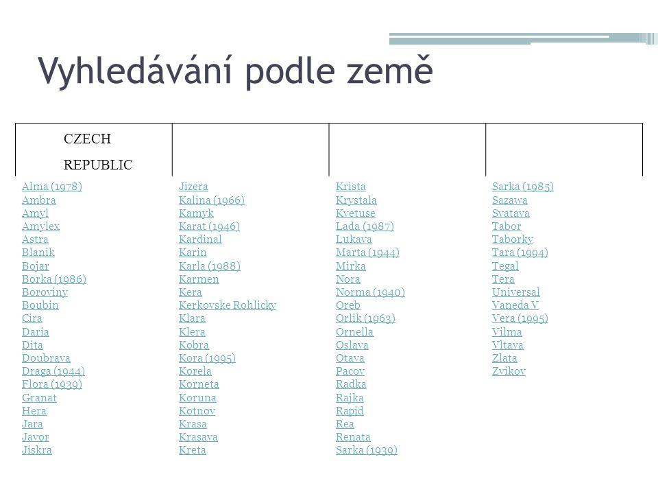 Vyhledávání podle země CZECH REPUBLIC Alma (1978) Ambra Amyl Amylex Astra Blanik Bojar Borka (1986) Boroviny Boubin Cira Daria Dita Doubrava Draga (19