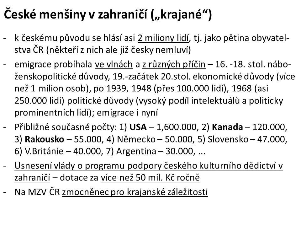"""České menšiny v zahraničí (""""krajané ) -k českému původu se hlásí asi 2 miliony lidí, tj."""