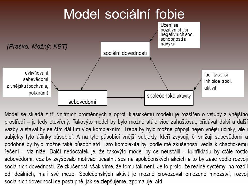 Model sociální fobie sociální dovednosti společenské aktivity sebevědomí facilitace, či inhibice spol. aktivit Učení se pozitivních, či negativních so
