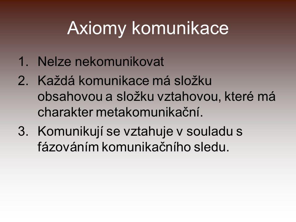 Axiomy komunikace 1.Nelze nekomunikovat 2.Každá komunikace má složku obsahovou a složku vztahovou, které má charakter metakomunikační. 3.Komunikují se