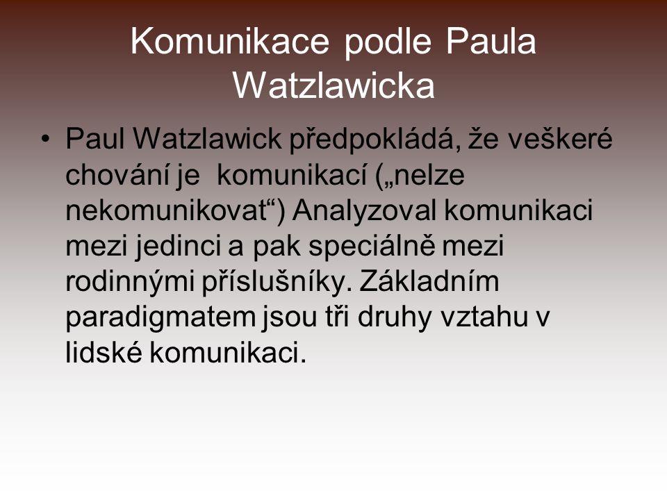 """Komunikace podle Paula Watzlawicka Paul Watzlawick předpokládá, že veškeré chování je komunikací (""""nelze nekomunikovat ) Analyzoval komunikaci mezi jedinci a pak speciálně mezi rodinnými příslušníky."""