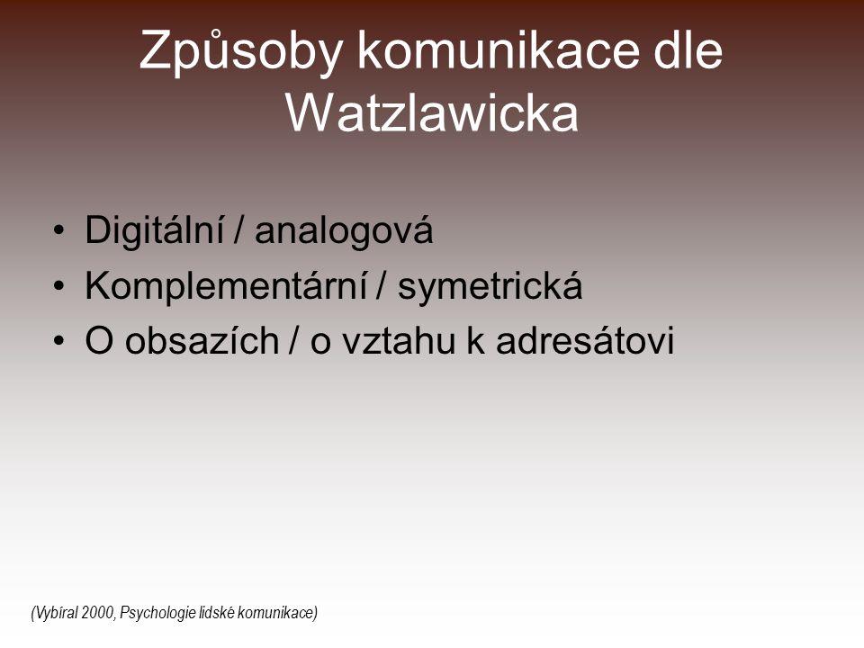 Způsoby komunikace dle Watzlawicka Digitální / analogová Komplementární / symetrická O obsazích / o vztahu k adresátovi (Vybíral 2000, Psychologie lidské komunikace)