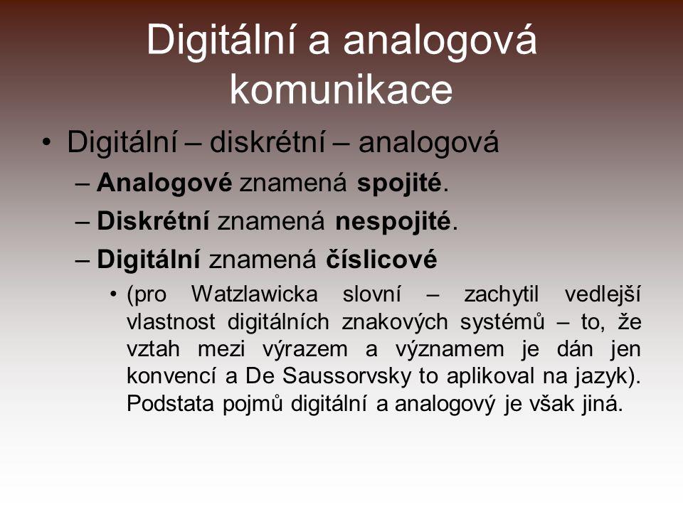 Digitální a analogová komunikace Digitální – diskrétní – analogová –Analogové znamená spojité. –Diskrétní znamená nespojité. –Digitální znamená číslic