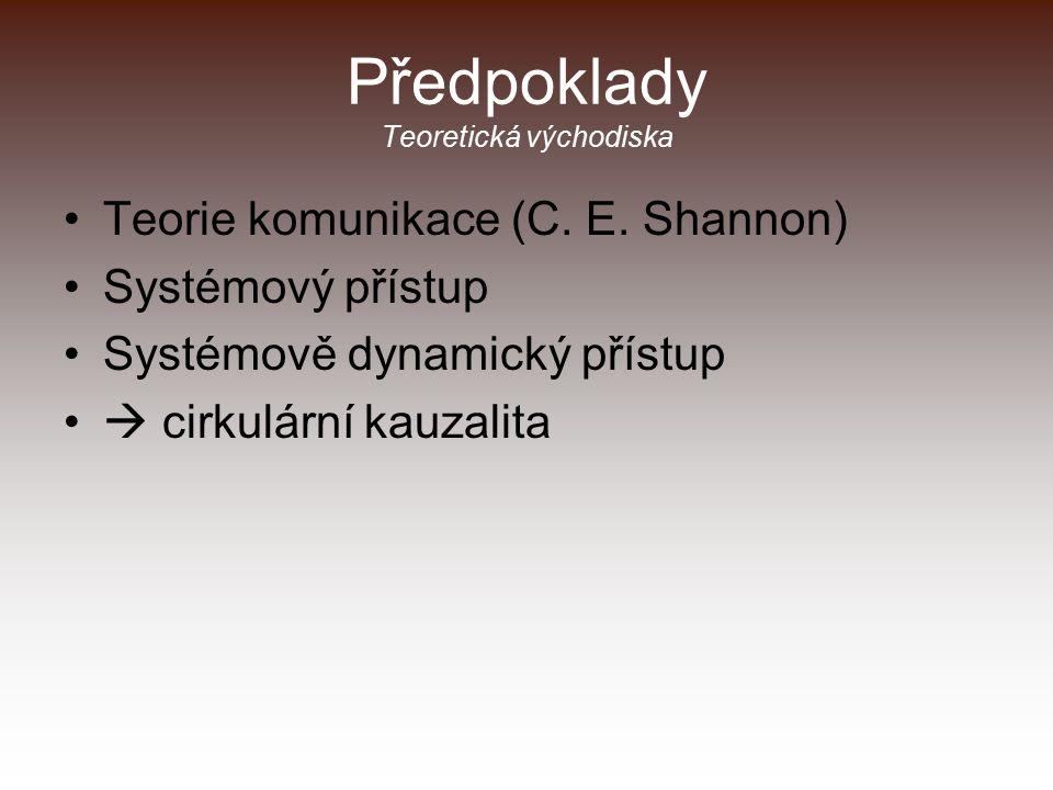 Předpoklady Teoretická východiska Teorie komunikace (C.