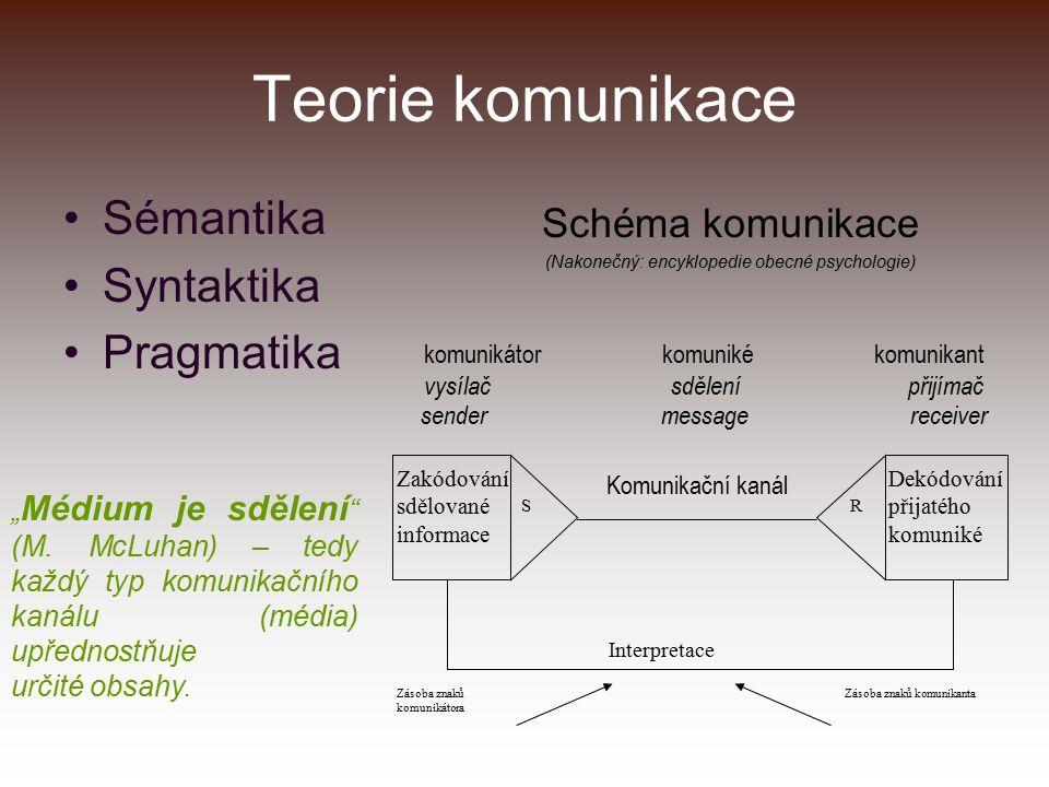Teorie komunikace Sémantika Syntaktika Pragmatika Dekódování přijatého komuniké Zakódování sdělované informace SR Komunikační kanál Interpretace Zásob