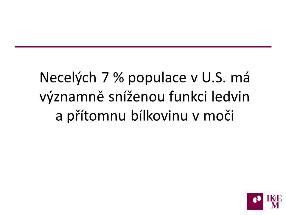Necelých 7 % populace v U.S. má významně sníženou funkci ledvin a přítomnu bílkovinu v moči
