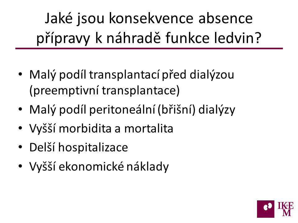 Jaké jsou konsekvence absence přípravy k náhradě funkce ledvin.