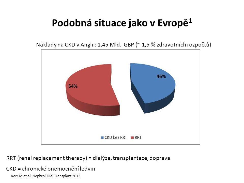 Podobná situace jako v Evropě 1 Náklady na CKD v Anglii: 1,45 Mld.