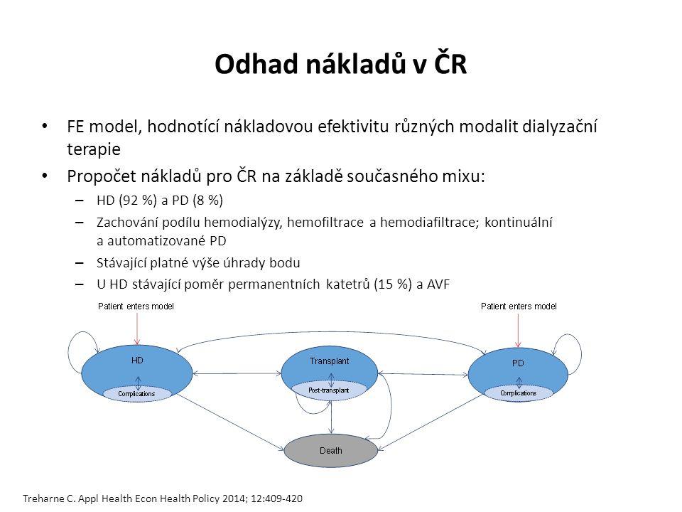 Odhad nákladů v ČR FE model, hodnotící nákladovou efektivitu různých modalit dialyzační terapie Propočet nákladů pro ČR na základě současného mixu: – HD (92 %) a PD (8 %) – Zachování podílu hemodialýzy, hemofiltrace a hemodiafiltrace; kontinuální a automatizované PD – Stávající platné výše úhrady bodu – U HD stávající poměr permanentních katetrů (15 %) a AVF Treharne C.