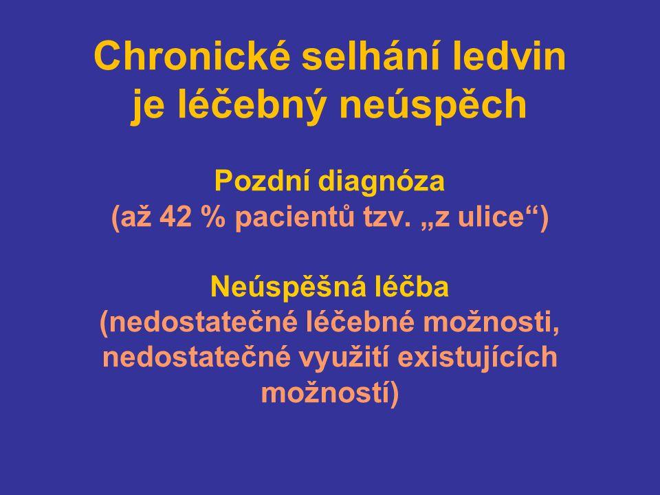 Chronické selhání ledvin je léčebný neúspěch Pozdní diagnóza (až 42 % pacientů tzv.