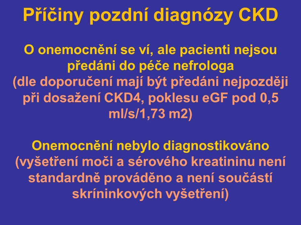 Příčiny pozdní diagnózy CKD O onemocnění se ví, ale pacienti nejsou předáni do péče nefrologa (dle doporučení mají být předáni nejpozději při dosažení CKD4, poklesu eGF pod 0,5 ml/s/1,73 m2) Onemocnění nebylo diagnostikováno (vyšetření moči a sérového kreatininu není standardně prováděno a není součástí skríninkových vyšetření)
