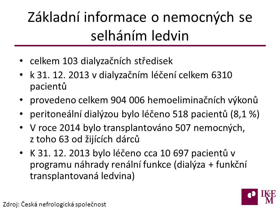 Základní informace o nemocných se selháním ledvin celkem 103 dialyzačních středisek k 31.