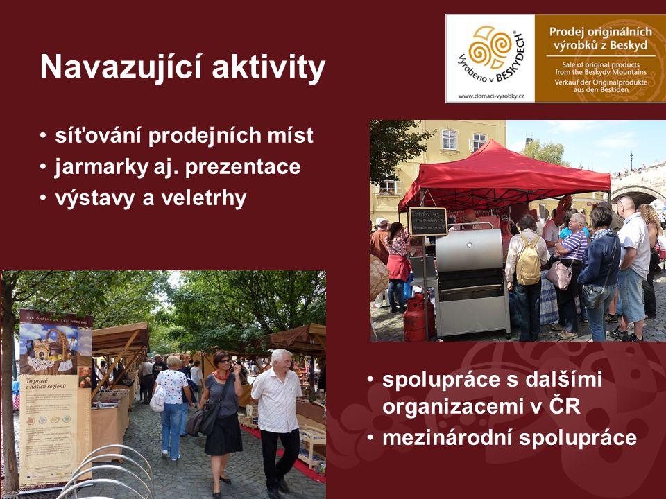 Navazující aktivity síťování prodejních míst jarmarky aj. prezentace výstavy a veletrhy spolupráce s dalšími organizacemi v ČR mezinárodní spolupráce