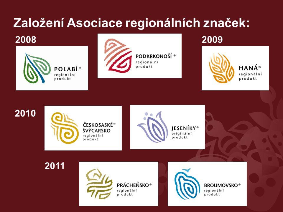 Založení Asociace regionálních značek: 20082009 2010 2011