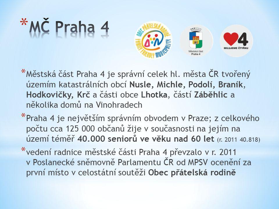 * Městská část Praha 4 je správní celek hl.