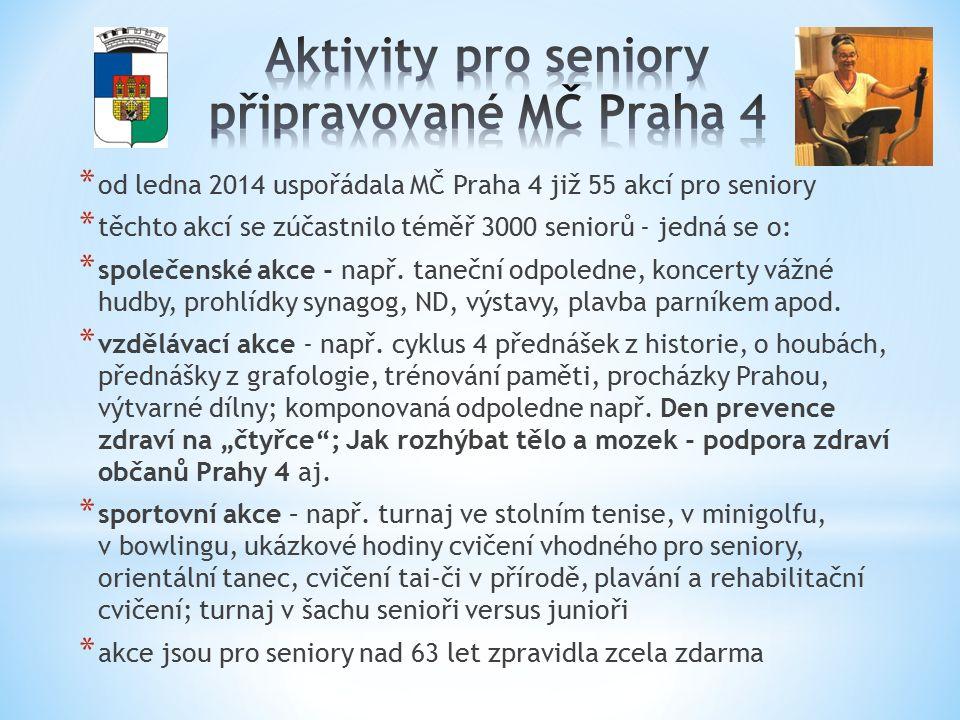 * od ledna 2014 uspořádala MČ Praha 4 již 55 akcí pro seniory * těchto akcí se zúčastnilo téměř 3000 seniorů - jedná se o: * společenské akce - např.