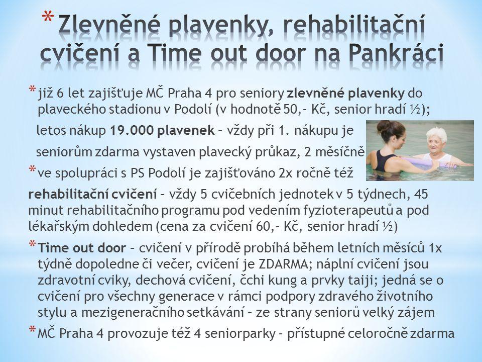 * již 6 let zajišťuje MČ Praha 4 pro seniory zlevněné plavenky do plaveckého stadionu v Podolí (v hodnotě 50,- Kč, senior hradí ½); letos nákup 19.000 plavenek – vždy při 1.