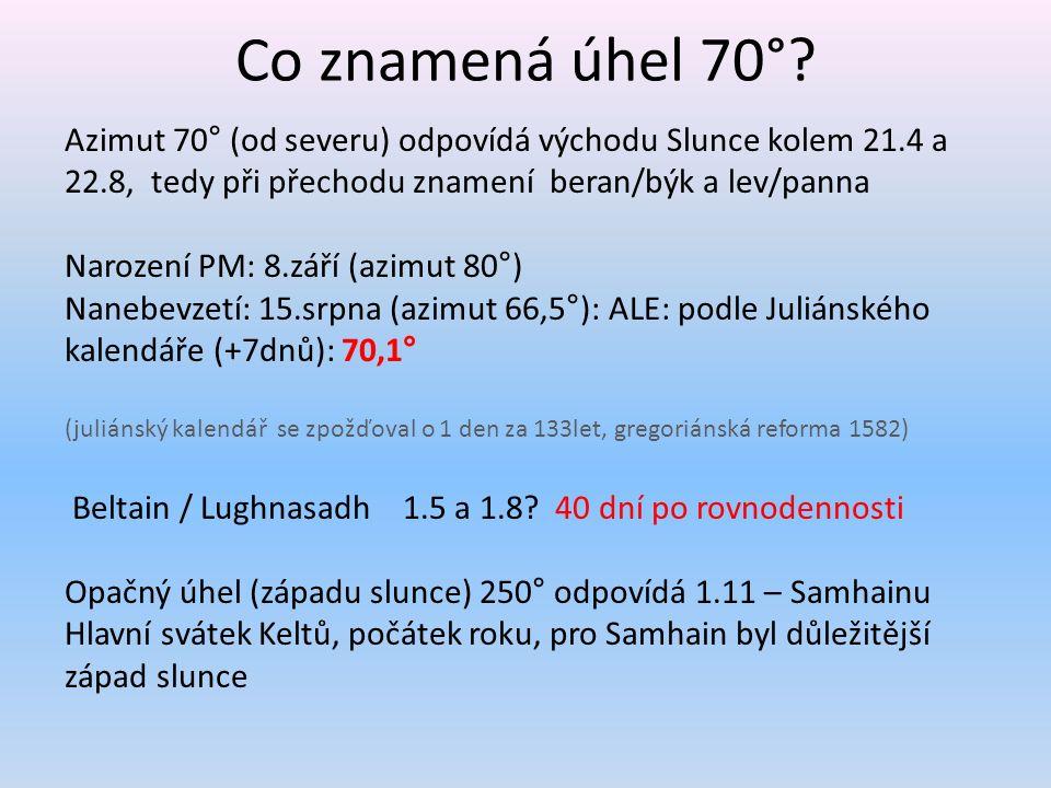Co znamená úhel 70°.