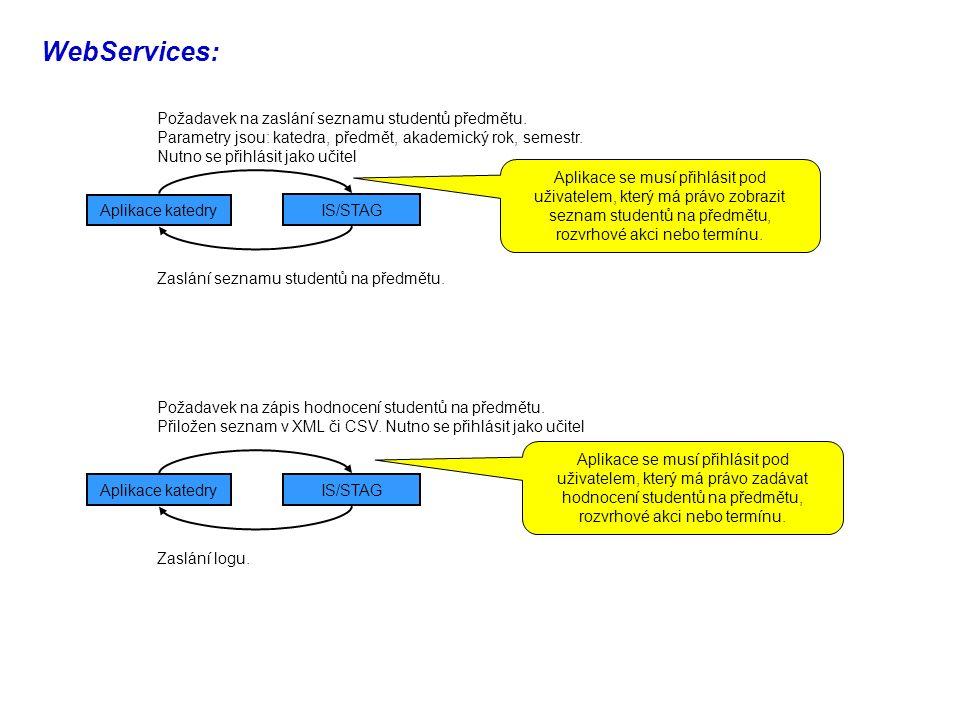WebServices: Aplikace katedry IS/STAG Požadavek na zaslání seznamu studentů předmětu.