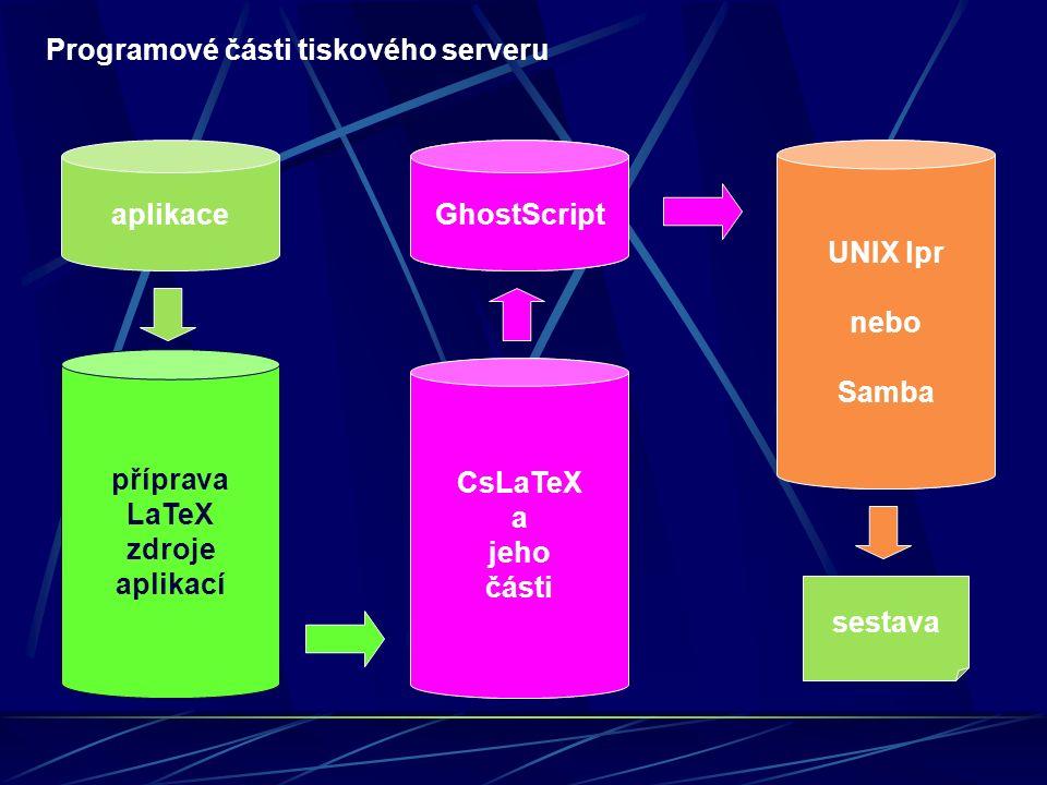 Programové části tiskového serveru aplikace sestava strukturovaná data dokument v LaTeXu převod do DVI převod do PostScriptu rastrování pro tiskárnu z