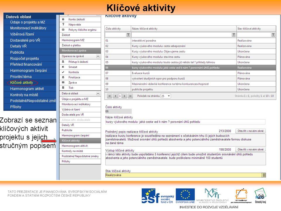 26 Klíčové aktivity Zobrazí se seznam klíčových aktivit projektu s jejich stručným popisem Pro popis aktivity vyberte konkrétní aktivitu