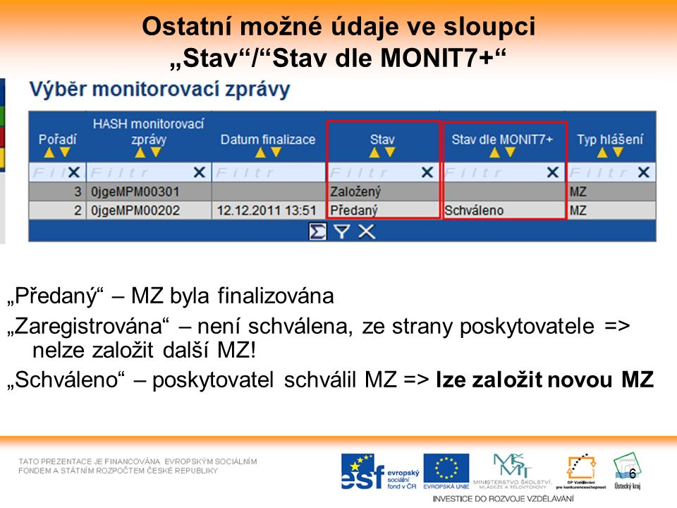 7 DŮLEŽITÉ: Mimořádná EMZ před založením Mimořádné el.